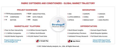 Global Fabric Softeners and Conditioners Market