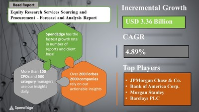Equity Research Services Market Procurement Research Report