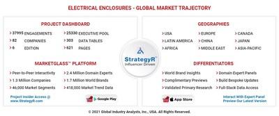 Global Electrical Enclosures Market